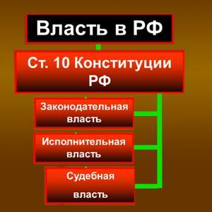 Органы власти Борового